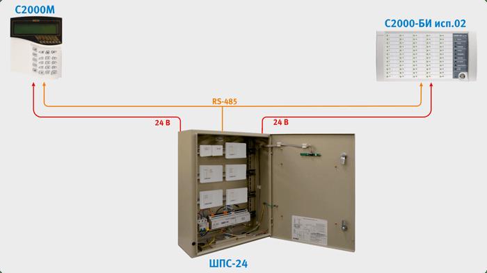 Электропитание систем пожарной сигнализации