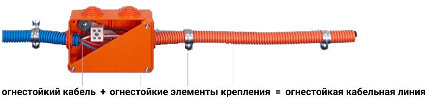 Как выбрать кабель при проектировании системы противопожарной защиты