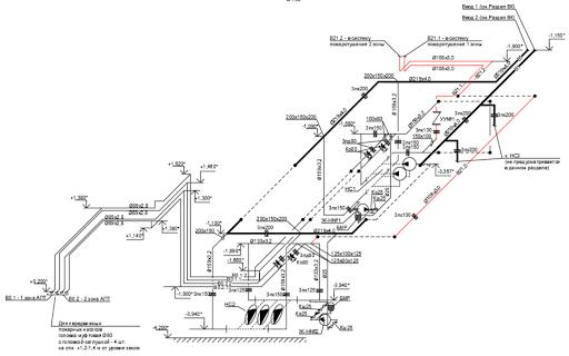 Алгоритм проектирования установок водяного пожаротушения