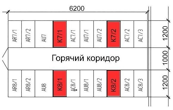 Расстановка и число пожарных извещателей по СП 484.1311500.2020