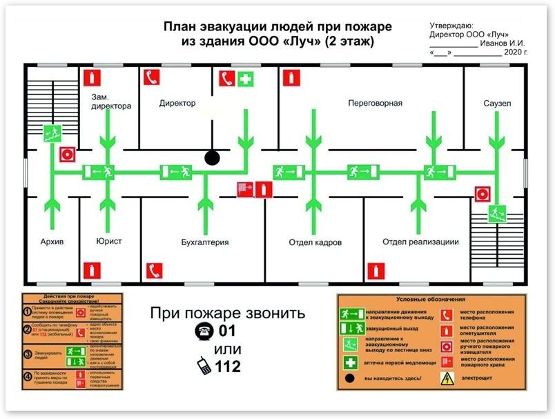Как сделать план эвакуации людей при пожаре