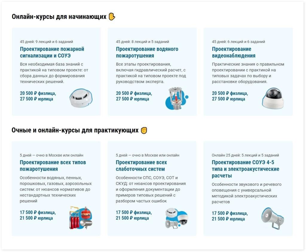 Реализация СП 484.1311500.2020 — пособия производителей оборудования систем противопожарной защиты